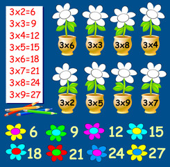 Exercise for children with multiplication by three - need to paint the flowers in relevant color. Developing skills for counting. Vector image.