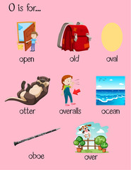 Many words begin with letter O