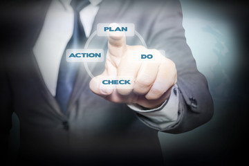 Hand pressing plan - do - check - action process on virtual scre