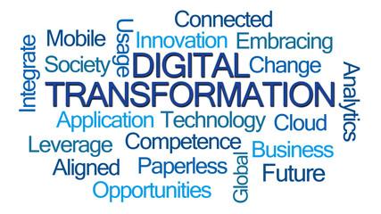 Digital Transformation Word Cloud