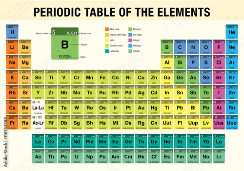 Periodic table of the elements chemistry stock image and royalty periodic table of the elements chemistry urtaz Image collections
