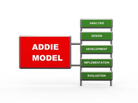 3d addie model