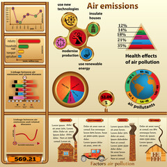 Infographics about the air pollution in the style of steampunk h