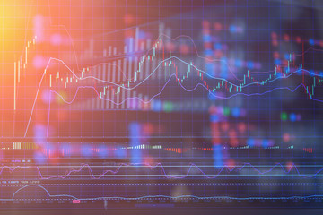 financial Stock market graph ananlysis