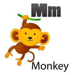 Alphabet letter M-Monkey