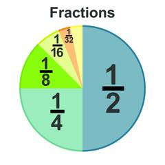 Circle fraction vector parts