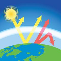 scheme of greenhouse effect
