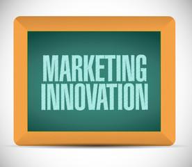Marketing Innovation chalkboard sign concept