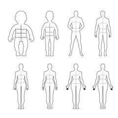 Full length front, back human outlined silhouette set with marke