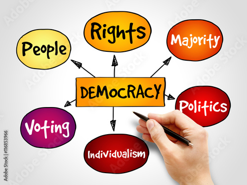 an analysis of the concept of democracy and representative government Parliamentary democracy is a representative democracy where government is an important feature of the parliamentary democracy is the concept of an explanation of the key term representative government as an analysis of ernest hemingways hills like white elephants it relates to the.