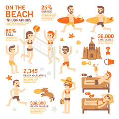 On The Beach Infographics