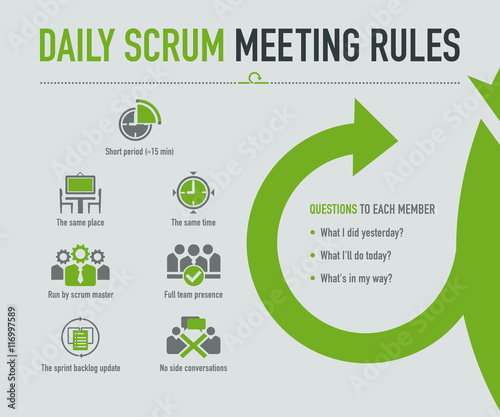 u0026quot daily scrum meeting rules on light grey background u0026quot  stock