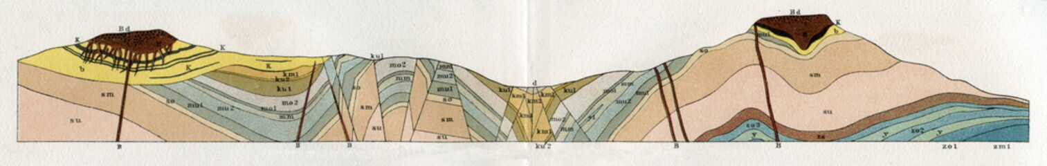Geologic profile of Hirschberg, Kaufungen forest (from Meyers Lexikon, 1895, 7 vol.)  Wall mural