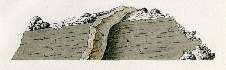 Wall rock (from Meyers Lexikon, 1895, 7 vol.)