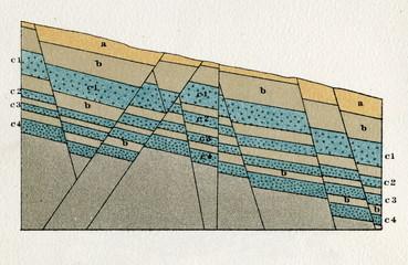 Fractures in rocks by Bleiberg, Mechernich, Eifel (from Meyers Lexikon, 1895, 7 vol.)
