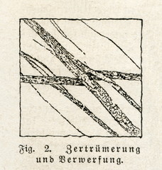 Disintegration and switching of mineral layers (from Meyers Lexikon, 1895, 7/64)