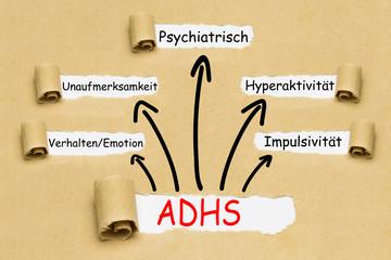 ADHS Konzept