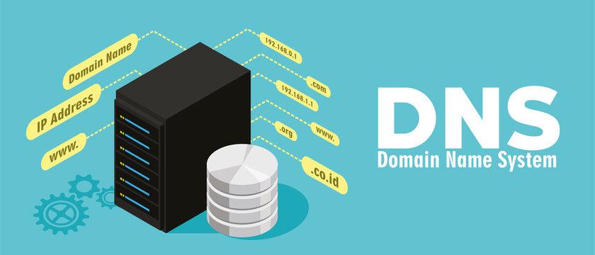DNS Domain Name System Server
