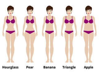 Five types of female figures