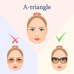 Glasses for the A-triangular face