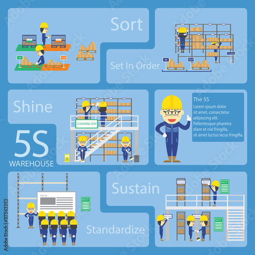 """""""Warehouse Teamwork Cartoon With The 5S Activities For Web"""