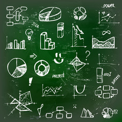 set of hand drawing business diagram on green blackboard (histogram, pie chart, graph of a function, scatter plot, network and block diagrams, radar chart) with words success, project, idea, power