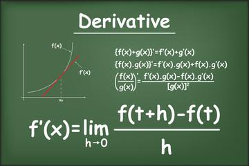 Derivative function on green chalkboard vector