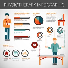 Physiotherapy infographic