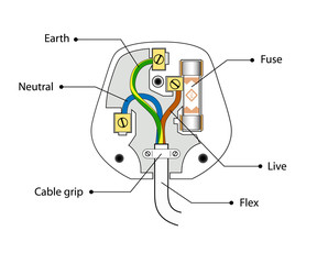 Open uk three pin plug case: fuse, wires. Isolated illustration. Vector.