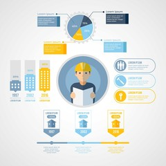 Labourer with construction elements infography