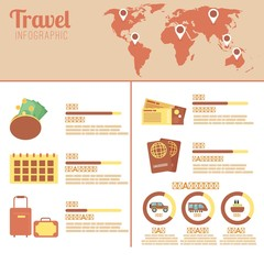 Essential tavel elements infography