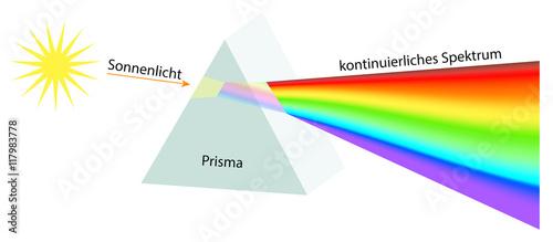 lichtbrechung durch ein prisma illustration stockfotos. Black Bedroom Furniture Sets. Home Design Ideas