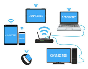 smart device and computer connect with router