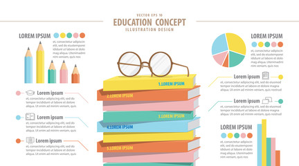 Education infographic about reading and study. Eyeglasses on top