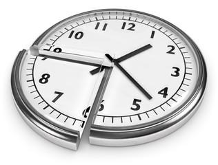 Diese Uhr zeigt die richtige Zeiteinteilung bei der Terminplanung