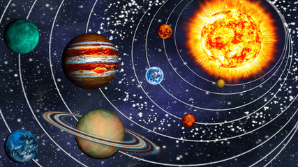 Wall Mural - Solar System 8 planets in their orbits, widescreen