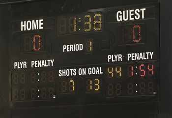 Ice Hockey Scoreboard