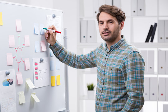 Startup founder developing strategy