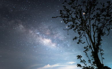 The Milky way galaxy over the starry night sky.