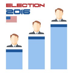 Usa 2016 election card with country flag, vote results squares and candidate character. Digital vector image