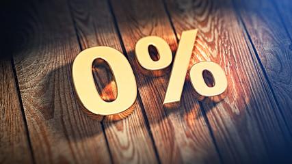 Digits 0% on wood planks