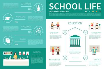 School Life infographic flat vector illustration. Presentation Concept
