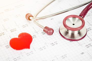 Heart desease diagnosis concept.