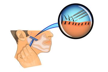 a man shaves, a razor, facial gel or shaving foam