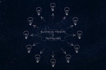mission plus teamwork, matching puzzle & lightbulbs around
