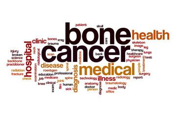Bone cancer word cloud