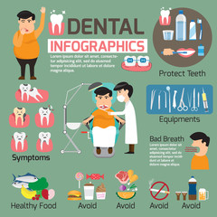 Dental infographics set. graphics detail of teeth problem with d