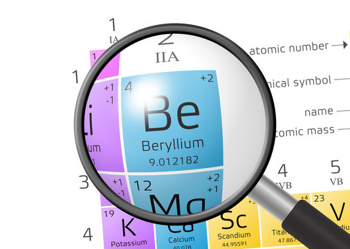 Element of Beryllium with magnifying glass