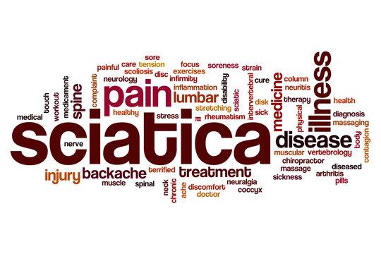 Sciatica word cloud