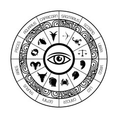signs of the zodiac eye circle astrological astronomy future vector illustration